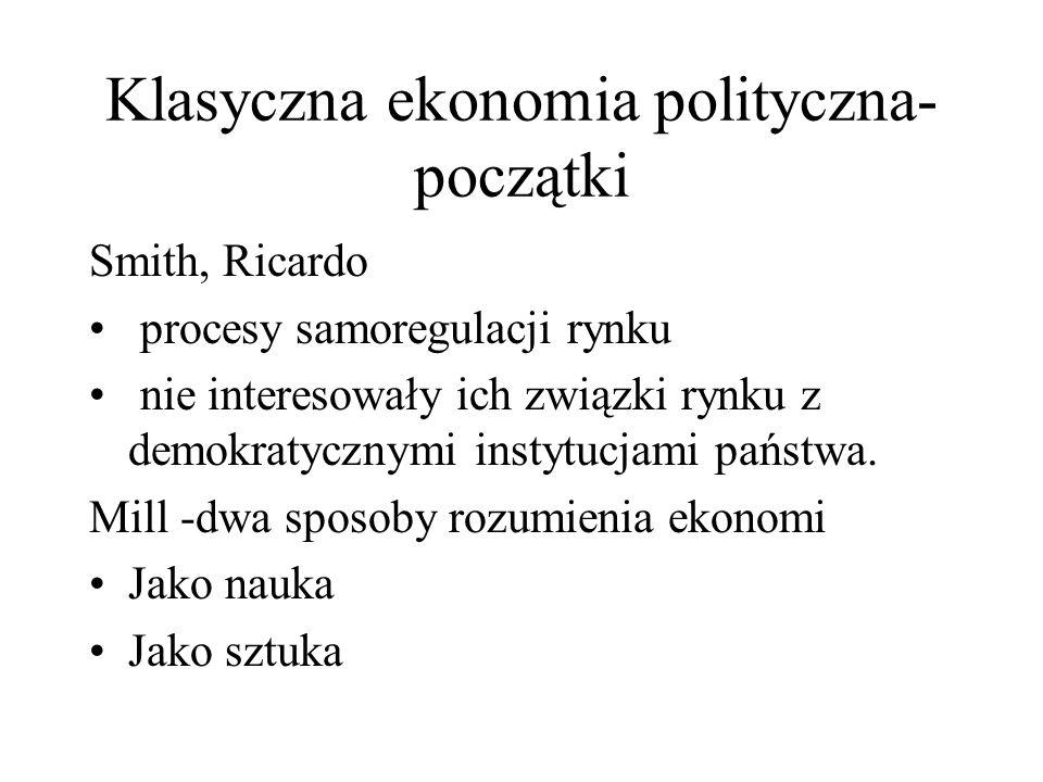 Klasyczna ekonomia polityczna-początki
