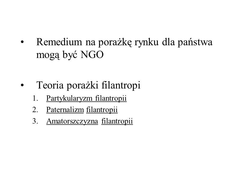 Remedium na porażkę rynku dla państwa mogą być NGO