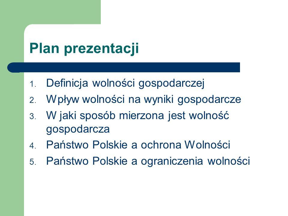 Plan prezentacji Definicja wolności gospodarczej