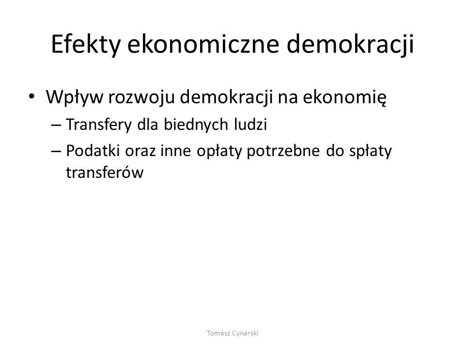 Efekty ekonomiczne demokracji