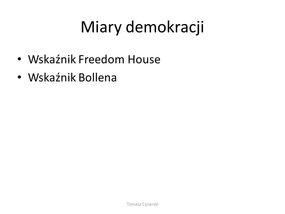 Miary demokracji Wskaźnik Freedom House Wskaźnik Bollena