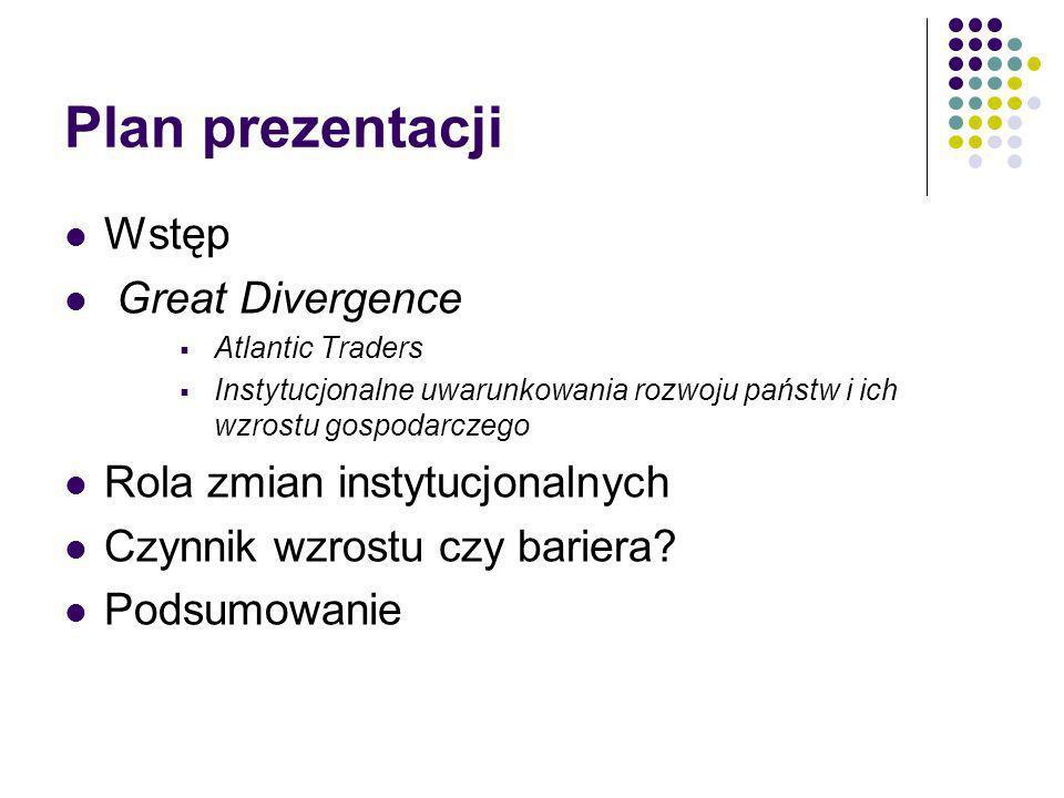 Plan prezentacji Wstęp Great Divergence Rola zmian instytucjonalnych