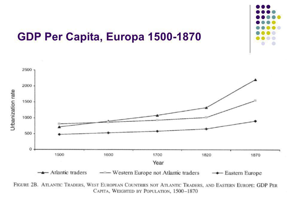 GDP Per Capita, Europa 1500-1870