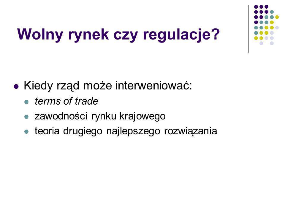 Wolny rynek czy regulacje