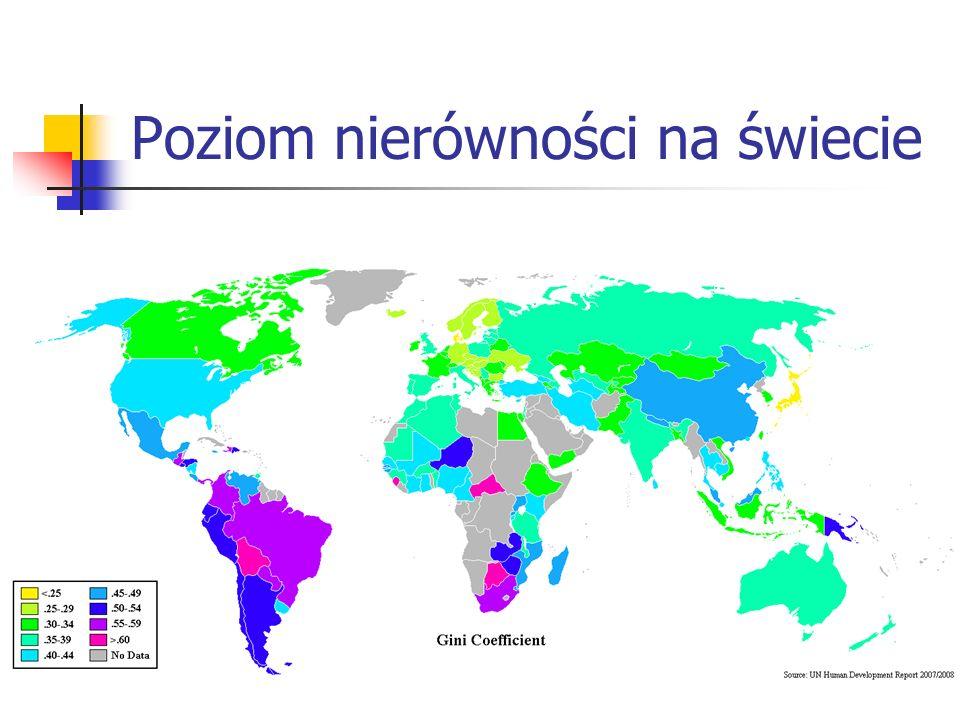 Poziom nierówności na świecie