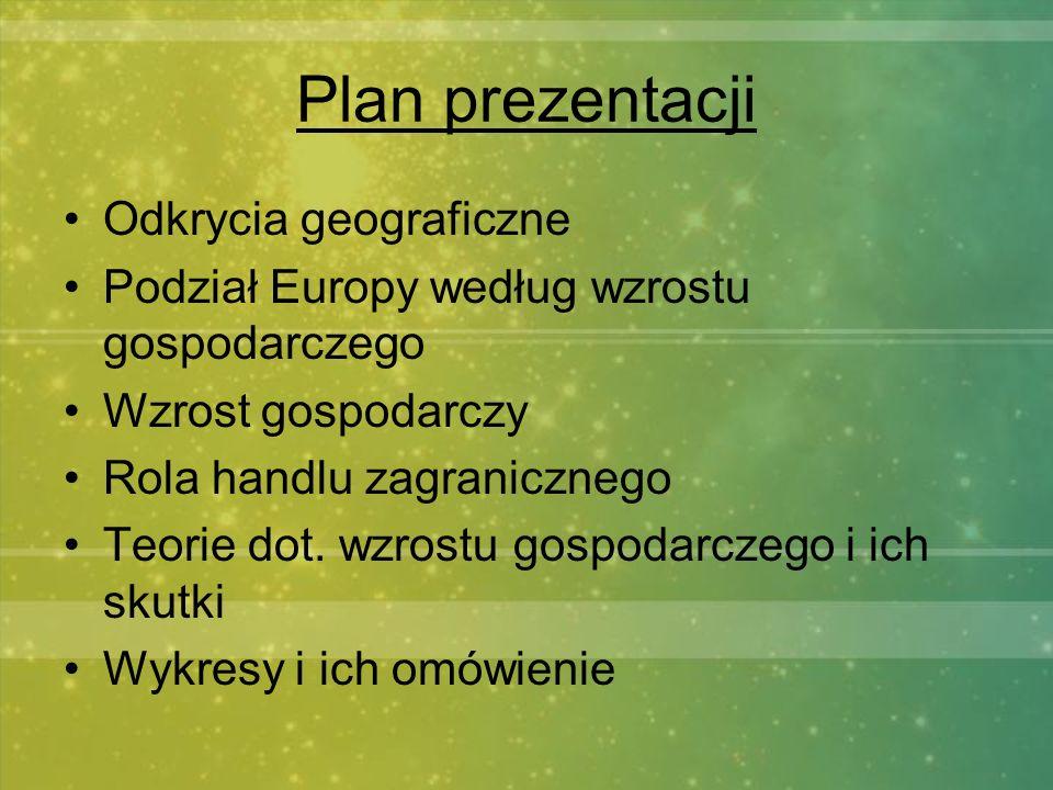 Plan prezentacji Odkrycia geograficzne