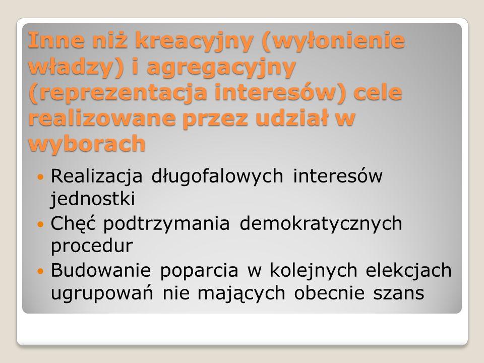Inne niż kreacyjny (wyłonienie władzy) i agregacyjny (reprezentacja interesów) cele realizowane przez udział w wyborach