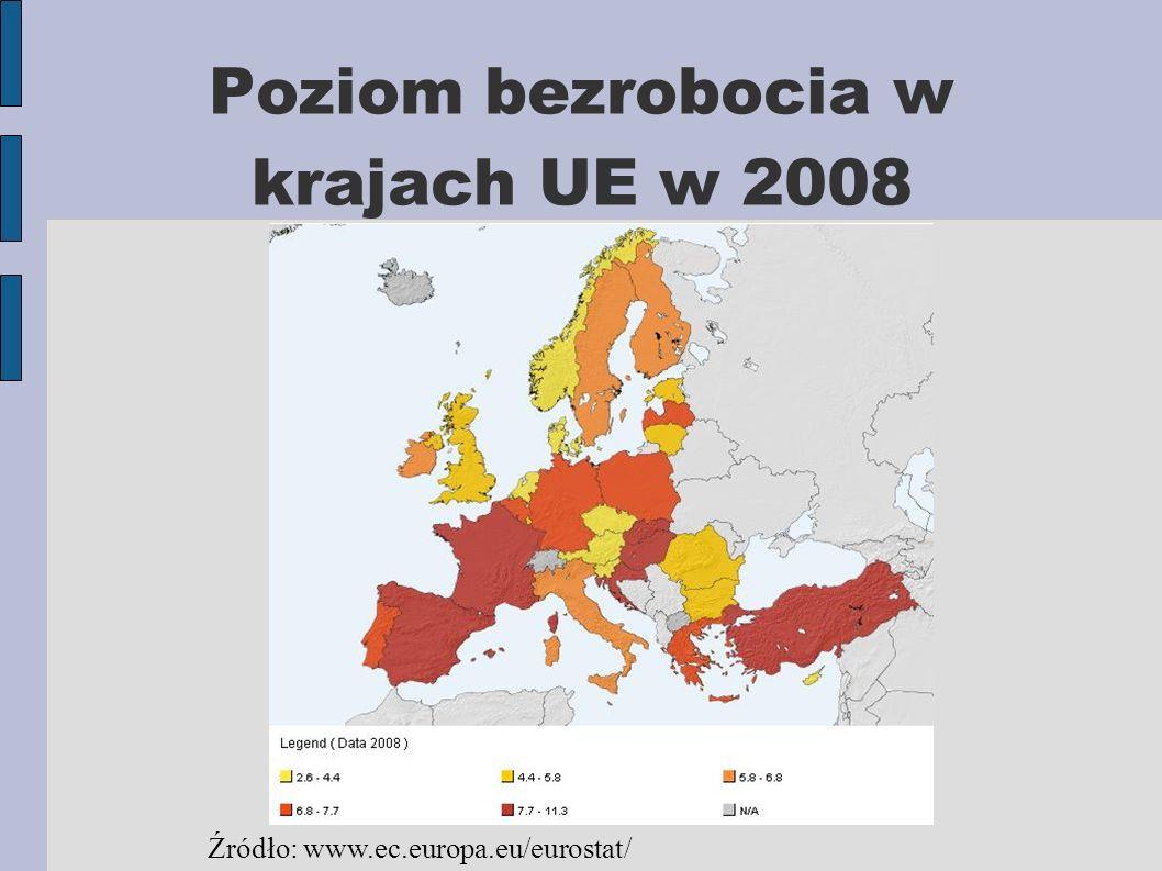 Poziom bezrobocia w krajach UE w 2008