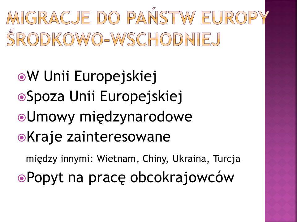 Migracje do państw Europy Środkowo-Wschodniej