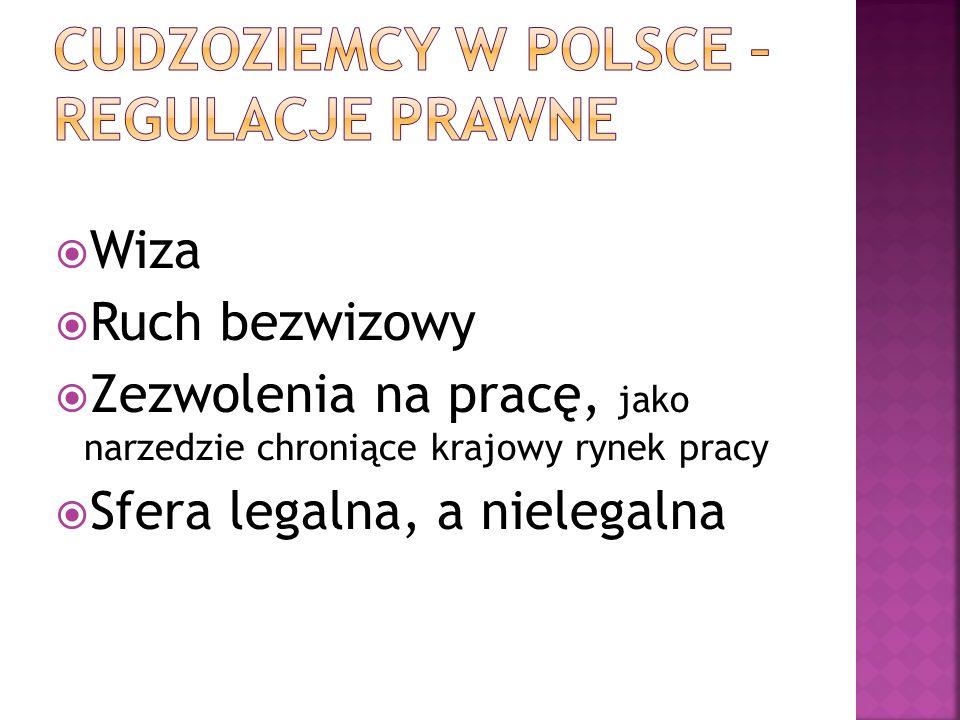 Cudzoziemcy w Polsce – regulacje prawne