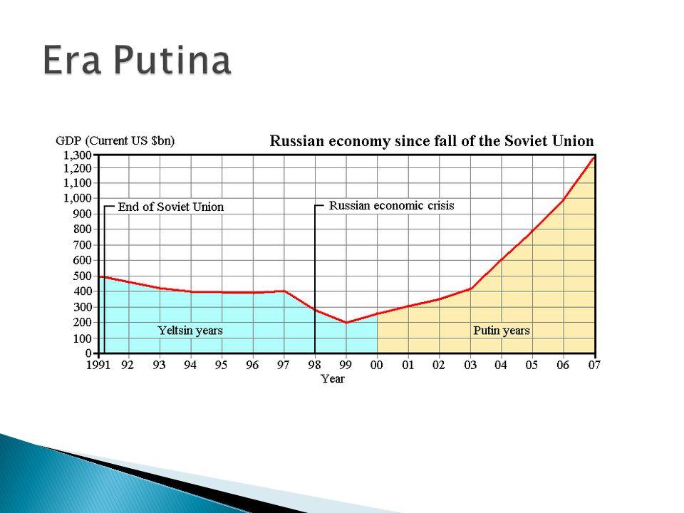 Era Putina