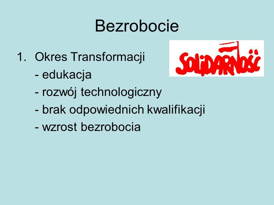 Bezrobocie Okres Transformacji - edukacja - rozwój technologiczny