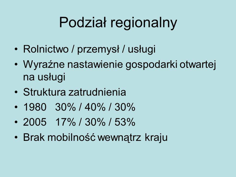 Podział regionalny Rolnictwo / przemysł / usługi