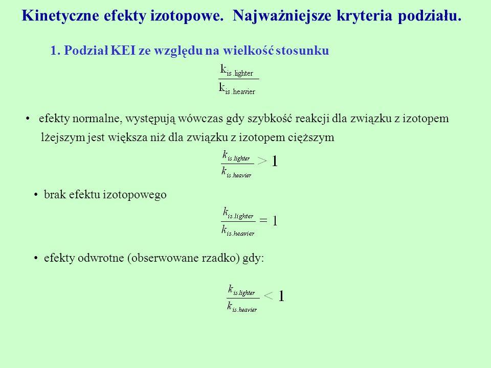 Kinetyczne efekty izotopowe. Najważniejsze kryteria podziału.
