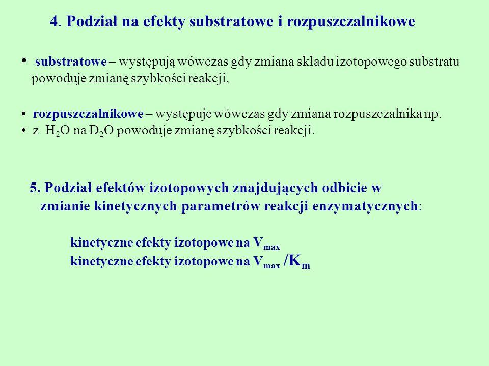 4. Podział na efekty substratowe i rozpuszczalnikowe