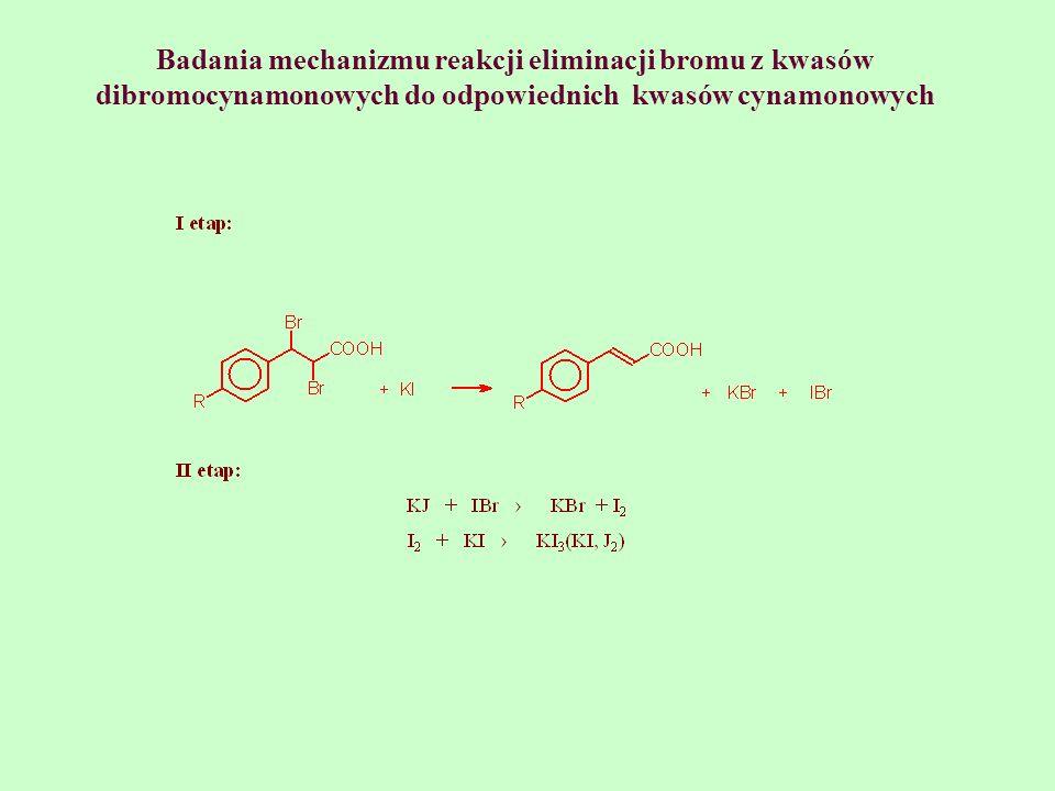 Badania mechanizmu reakcji eliminacji bromu z kwasów dibromocynamonowych do odpowiednich kwasów cynamonowych