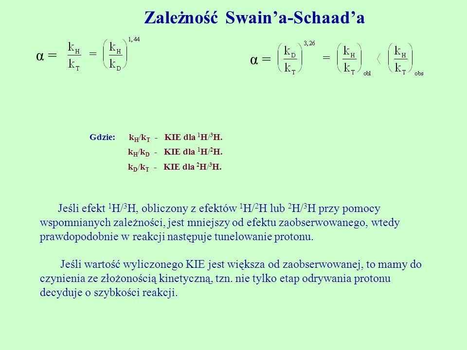 Zależność Swain'a-Schaad'a