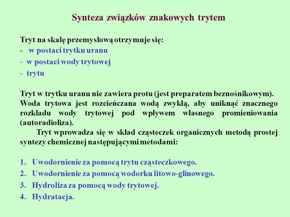Synteza związków znakowych trytem