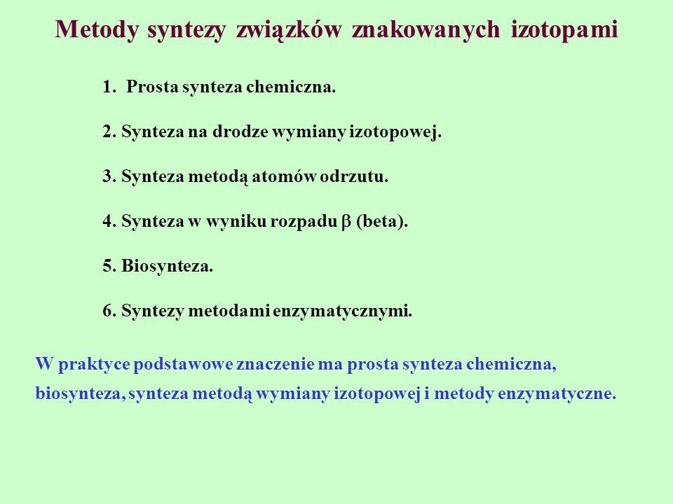 Metody syntezy związków znakowanych izotopami