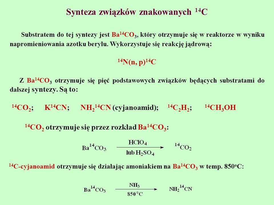 Synteza związków znakowanych 14C