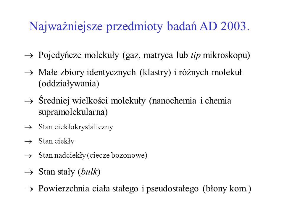 Najważniejsze przedmioty badań AD 2003.