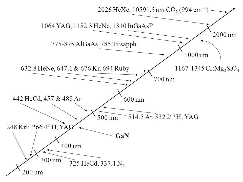 2026 HeXe, 10591.5 nm CO2 (994 cm–1) 1064 YAG, 1152.3 HeNe, 1310 InGaAsP. 2000 nm. 775-875 AlGaAs, 785 Ti:sapph.