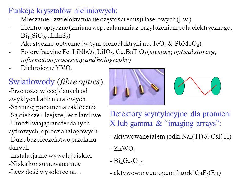 Swiatłowody (fibre optics).