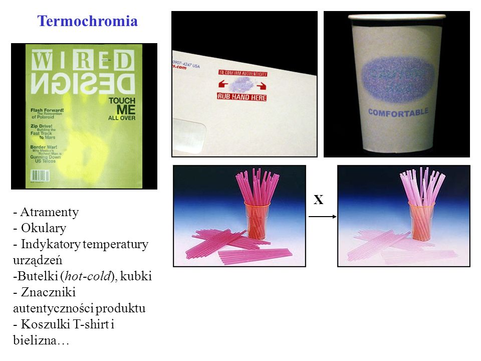 Termochromia X Atramenty Okulary Indykatory temperatury urządzeń