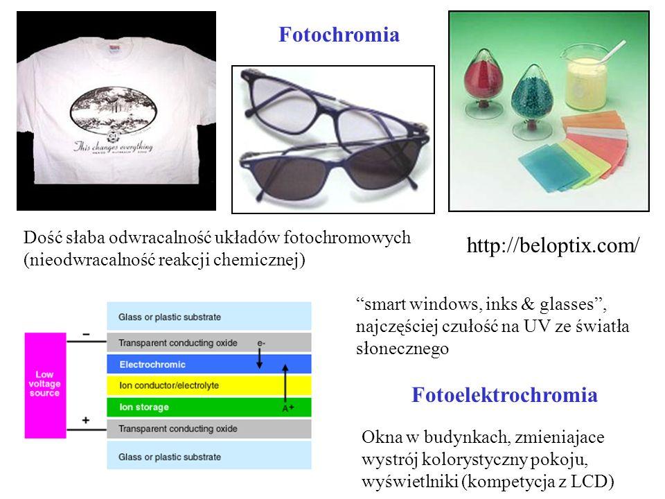 Fotochromia http://beloptix.com/ Fotoelektrochromia