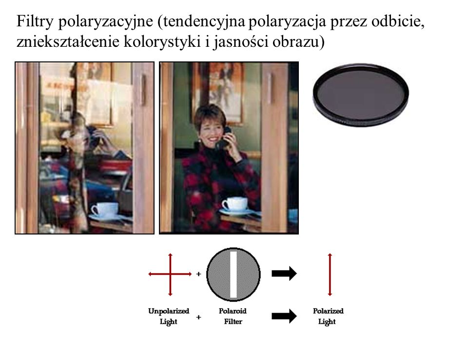 Filtry polaryzacyjne (tendencyjna polaryzacja przez odbicie, zniekształcenie kolorystyki i jasności obrazu)