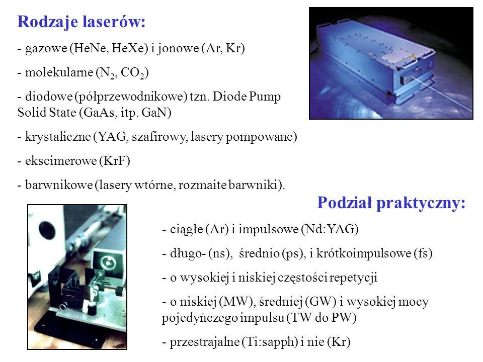 Rodzaje laserów: Podział praktyczny: