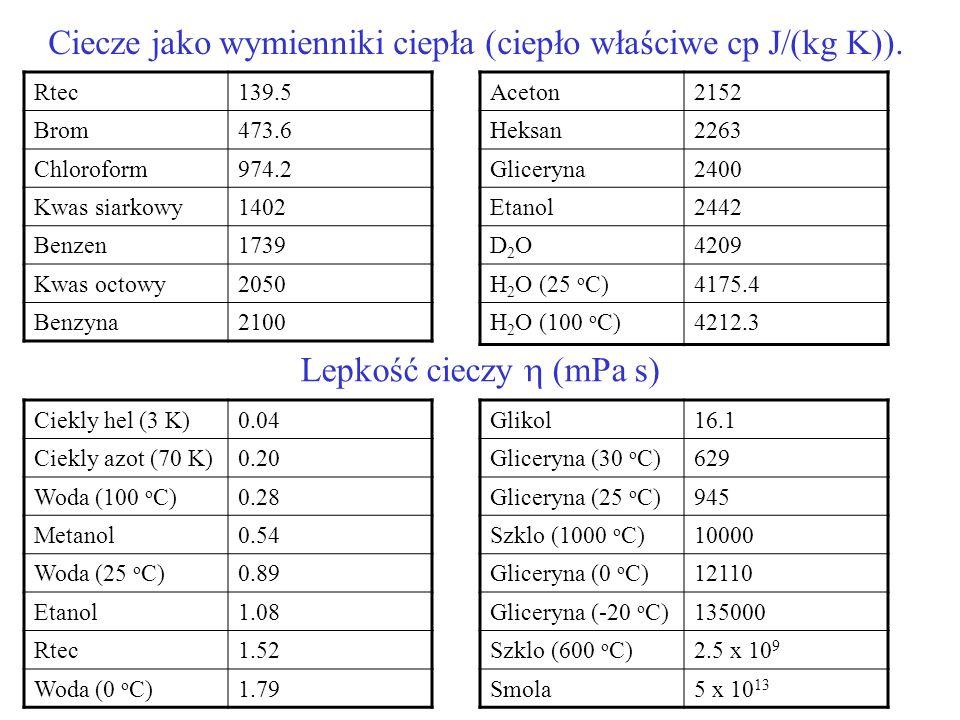 Ciecze jako wymienniki ciepła (ciepło właściwe cp J/(kg K)).