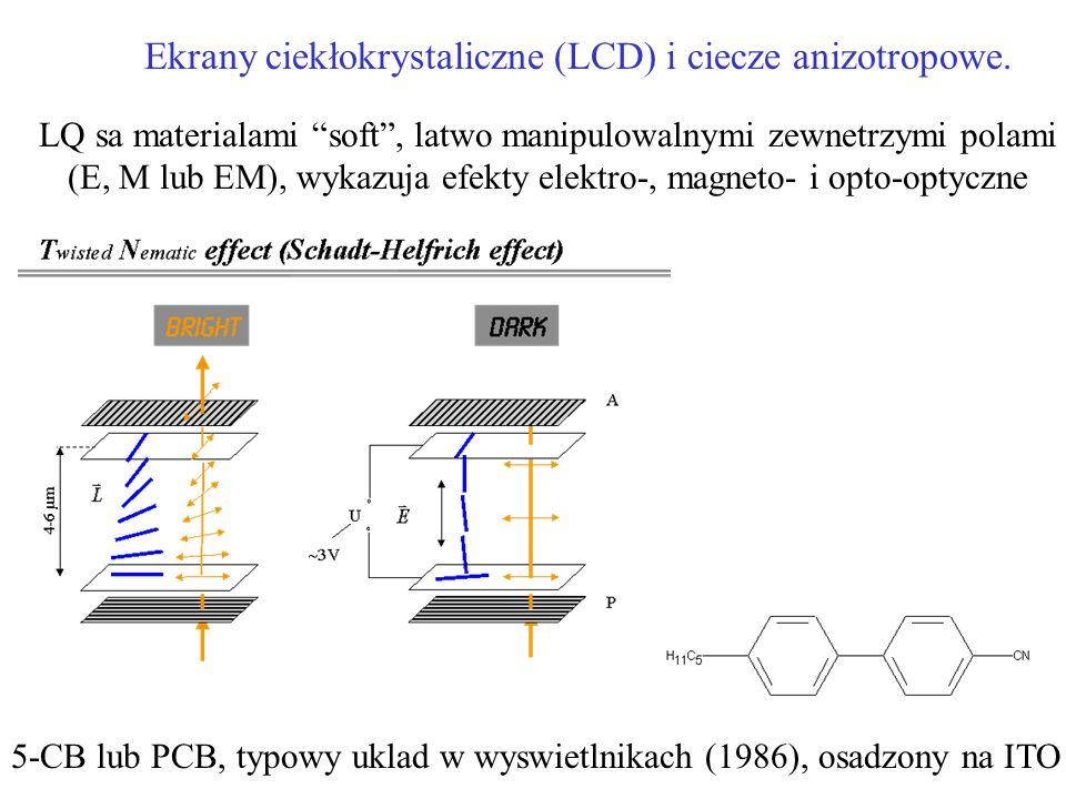 Ekrany ciekłokrystaliczne (LCD) i ciecze anizotropowe.