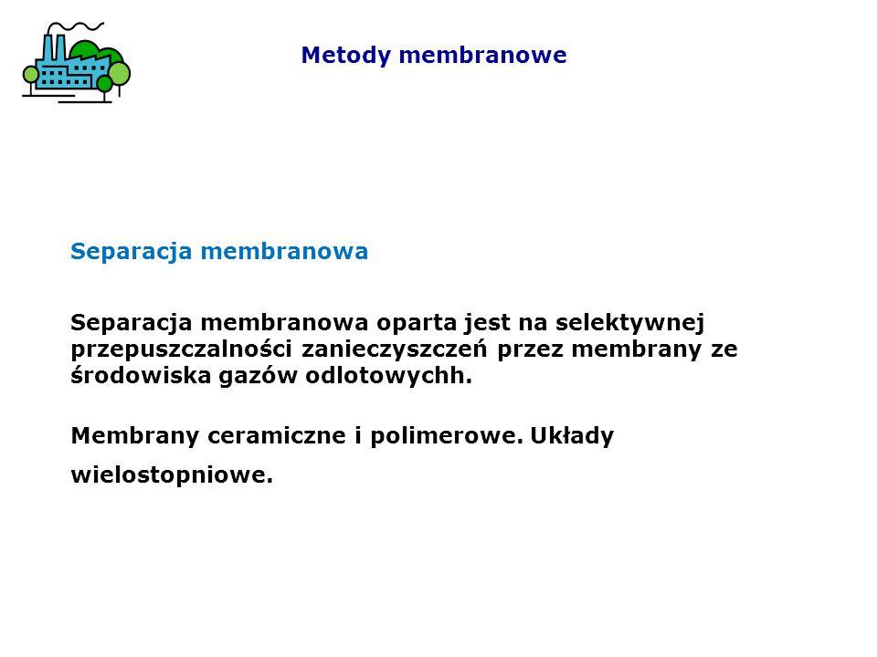 Metody membranowe Separacja membranowa.
