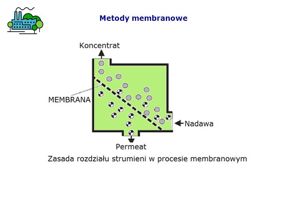 Metody membranowe