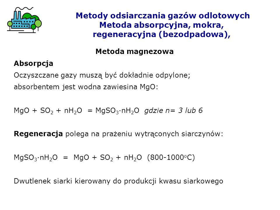 Metody odsiarczania gazów odlotowych Metoda absorpcyjna, mokra,