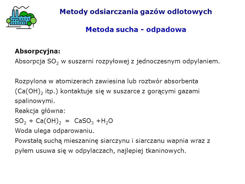 Metody odsiarczania gazów odlotowych Metoda sucha - odpadowa