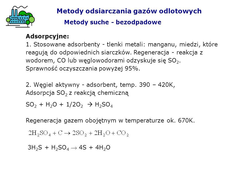 Metody odsiarczania gazów odlotowych Metody suche - bezodpadowe