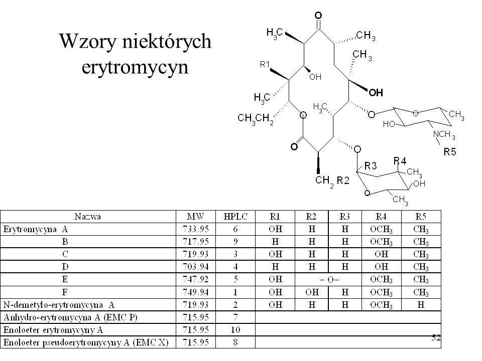 Wzory niektórych erytromycyn