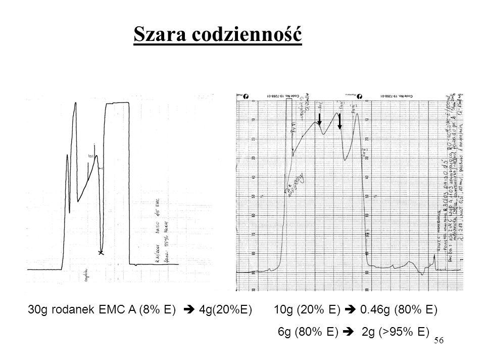 30g rodanek EMC A (8% E)  4g(20%E) 10g (20% E)  0.46g (80% E)