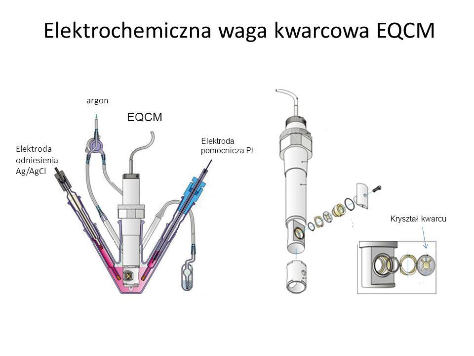 Elektrochemiczna waga kwarcowa EQCM