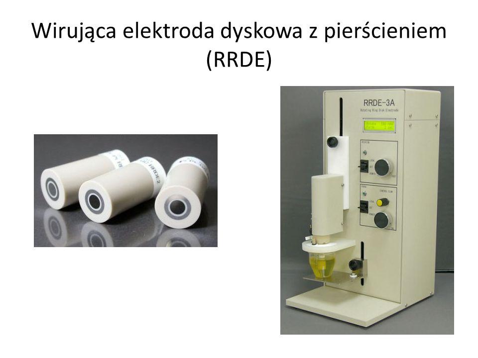 Wirująca elektroda dyskowa z pierścieniem (RRDE)