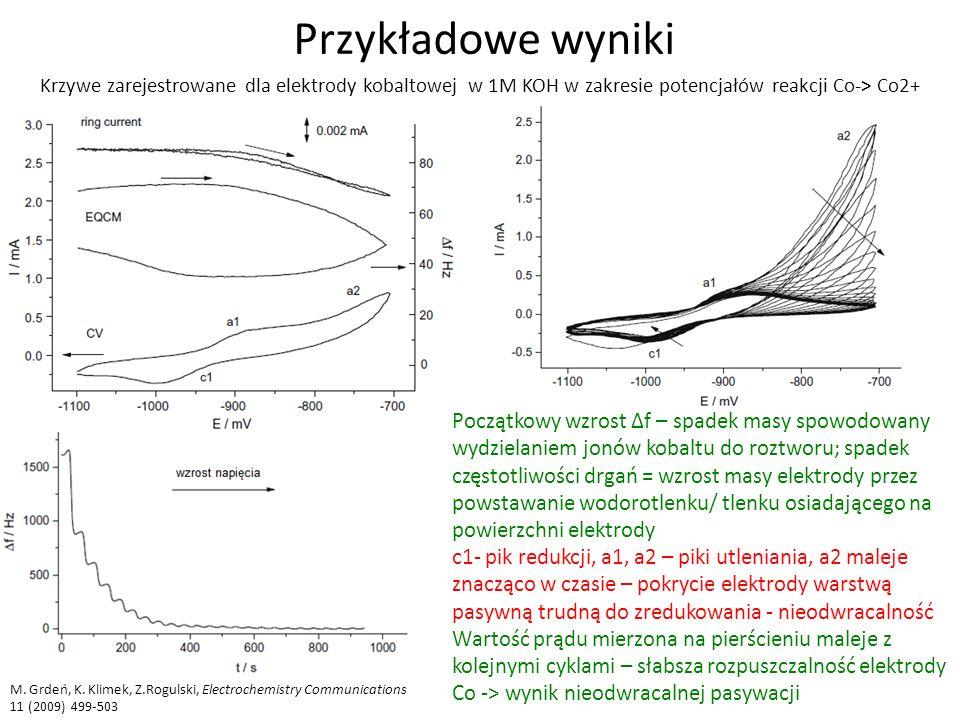 Przykładowe wyniki Krzywe zarejestrowane dla elektrody kobaltowej w 1M KOH w zakresie potencjałów reakcji Co-> Co2+