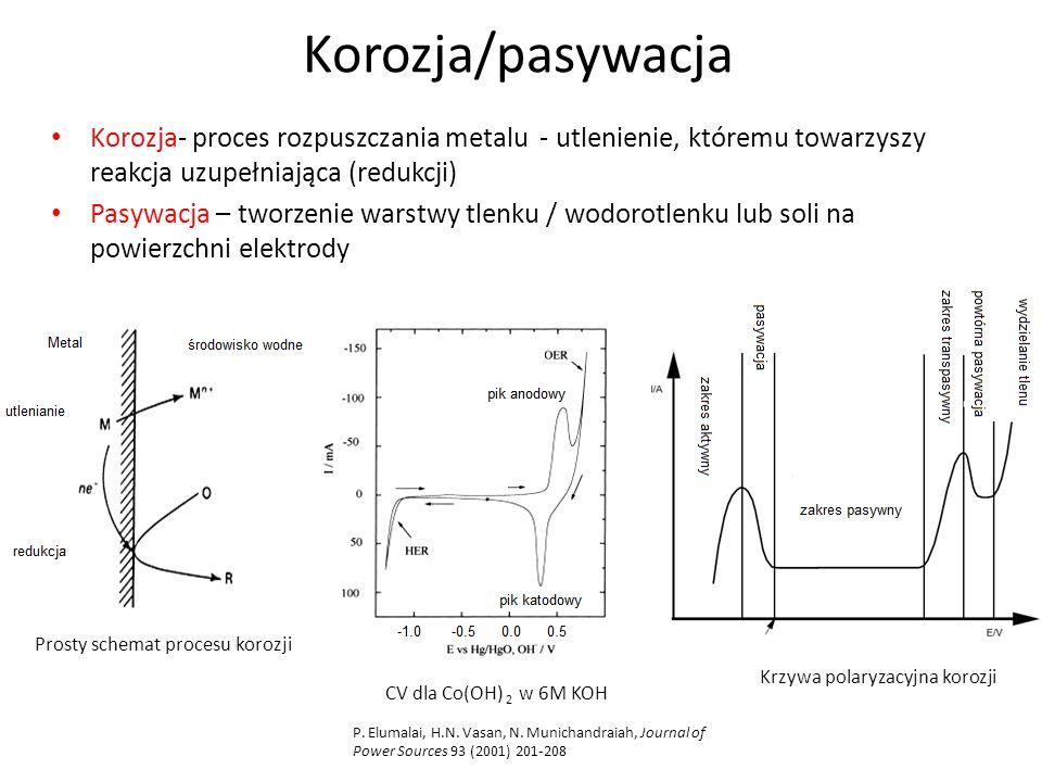 Korozja/pasywacja Korozja- proces rozpuszczania metalu - utlenienie, któremu towarzyszy reakcja uzupełniająca (redukcji)