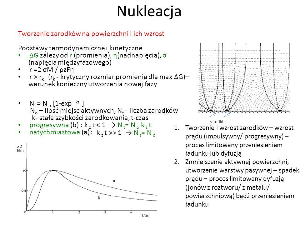 Nukleacja Tworzenie zarodków na powierzchni i ich wzrost