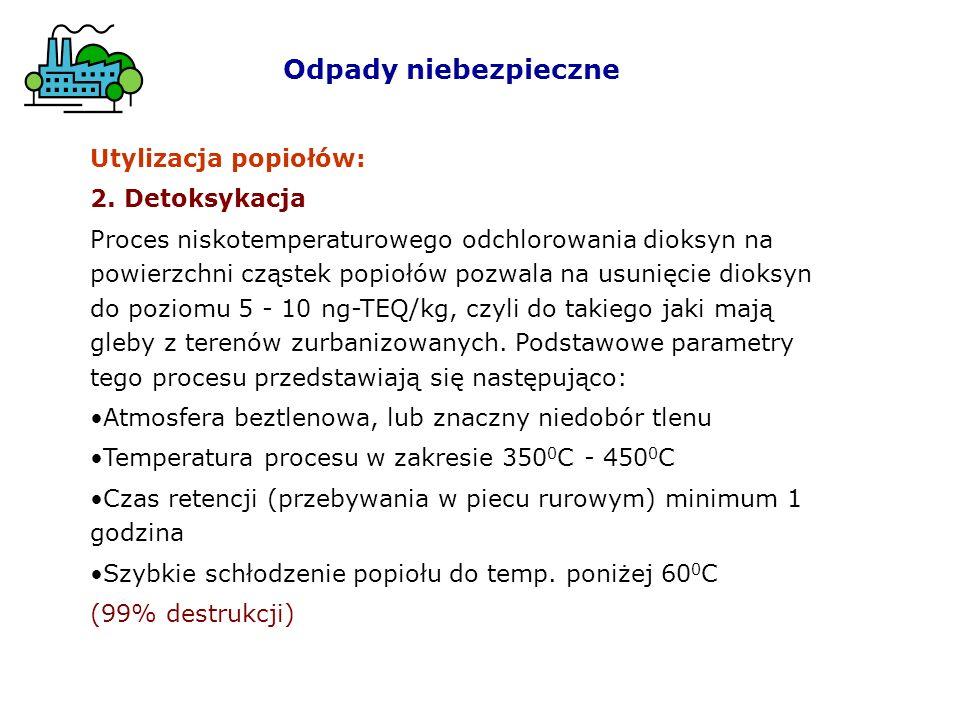 Odpady niebezpieczne Utylizacja popiołów: 2. Detoksykacja