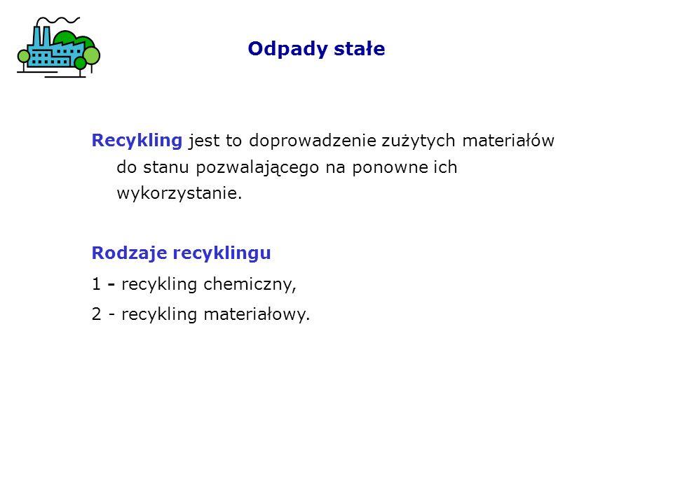 Odpady stałe Recykling jest to doprowadzenie zużytych materiałów do stanu pozwalającego na ponowne ich wykorzystanie.