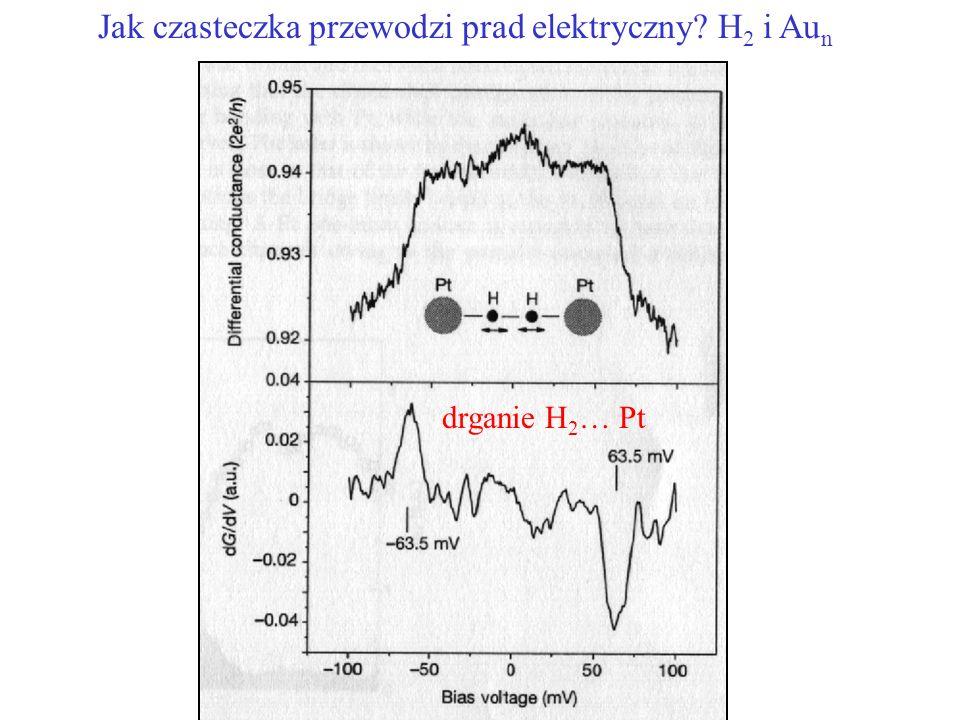 Jak czasteczka przewodzi prad elektryczny H2 i Aun
