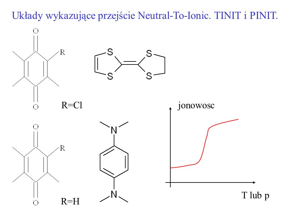 Układy wykazujące przejście Neutral-To-Ionic. TINIT i PINIT.