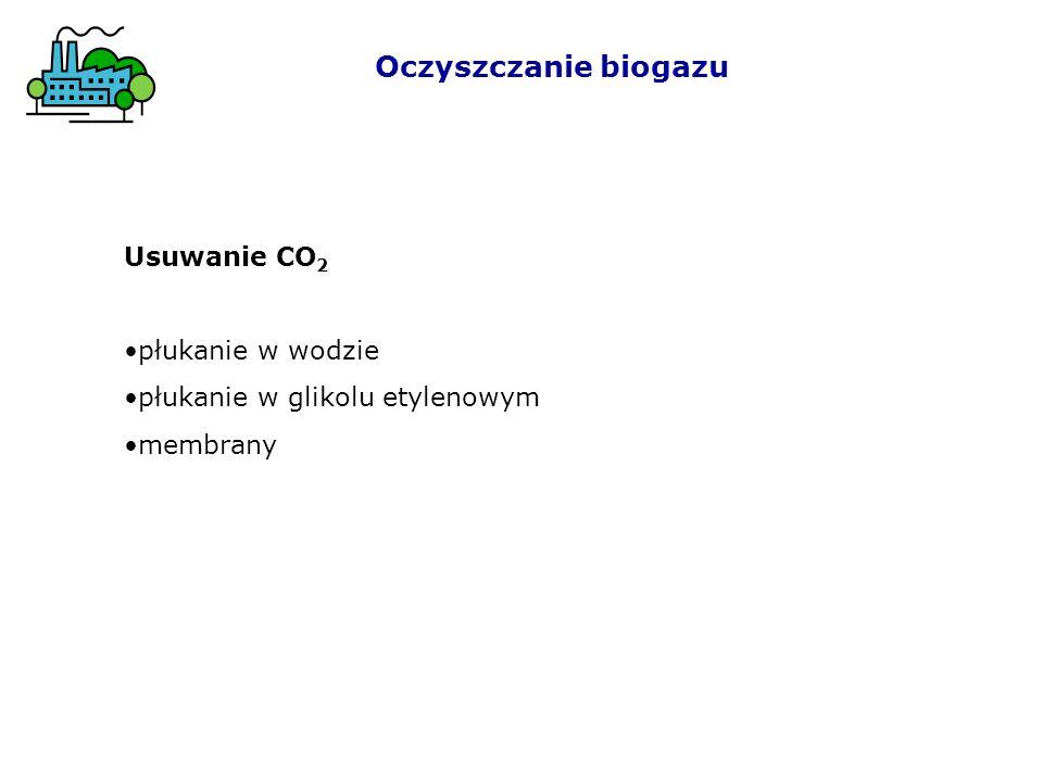 Oczyszczanie biogazu Usuwanie CO2 płukanie w wodzie